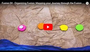 Organizing Fusion